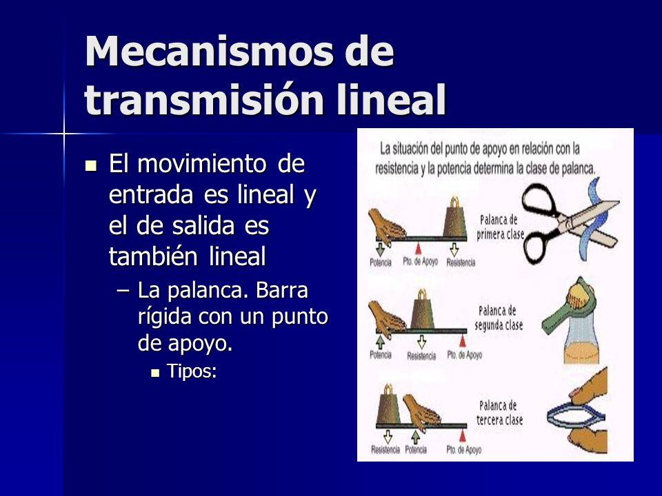 Mecanismos de transmisión lineal
