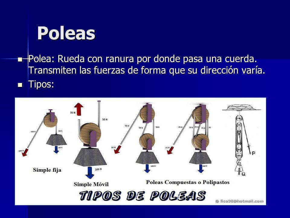 Poleas Polea: Rueda con ranura por donde pasa una cuerda. Transmiten las fuerzas de forma que su dirección varía.