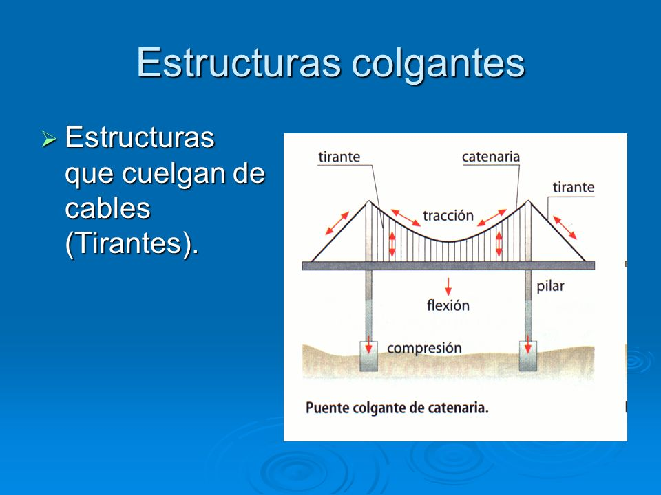 Estructuras colgantes