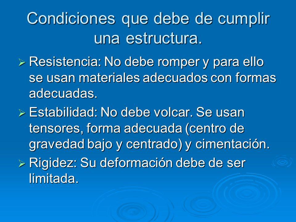 Condiciones que debe de cumplir una estructura.