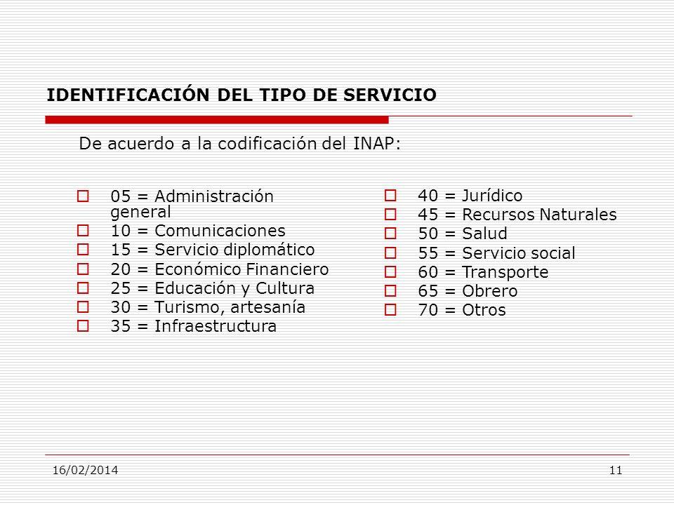IDENTIFICACIÓN DEL TIPO DE SERVICIO