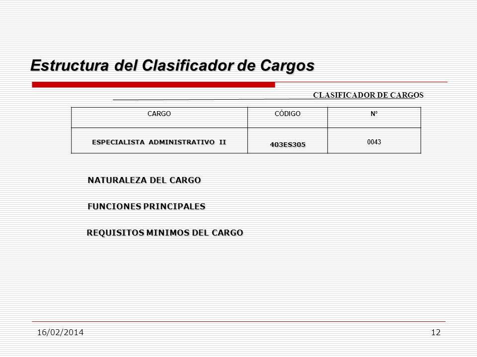 Estructura del Clasificador de Cargos