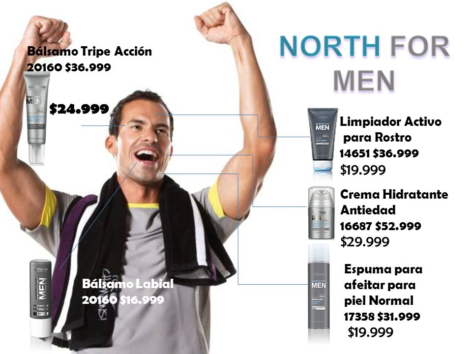 NORTH FOR MEN $24.999 $19.999 $29.999 $19.999 Bálsamo Tripe Acción