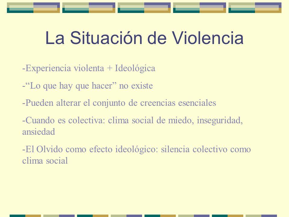La Situación de Violencia