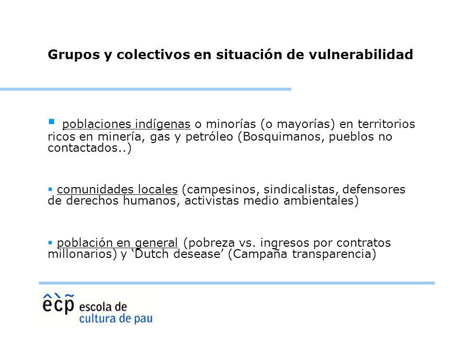 Grupos y colectivos en situación de vulnerabilidad