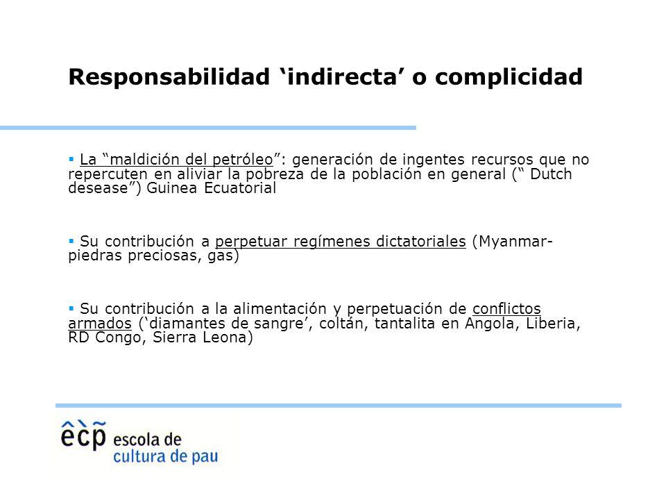 Responsabilidad 'indirecta' o complicidad