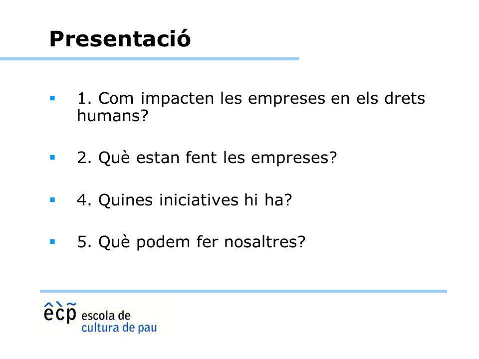 Presentació 1. Com impacten les empreses en els drets humans