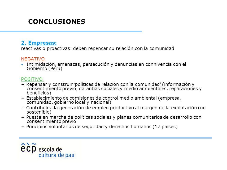CONCLUSIONES 2. Empresas: