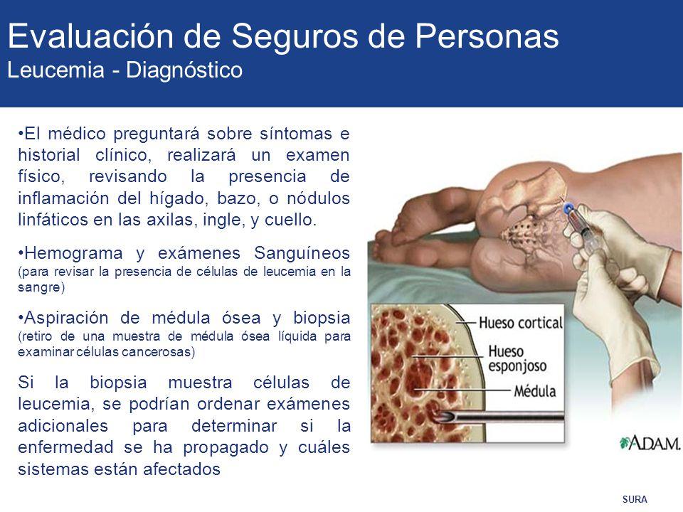 Evaluación de Seguros de Personas Leucemia - Diagnóstico