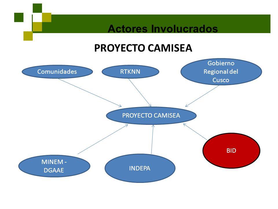 Gobierno Regional del Cusco