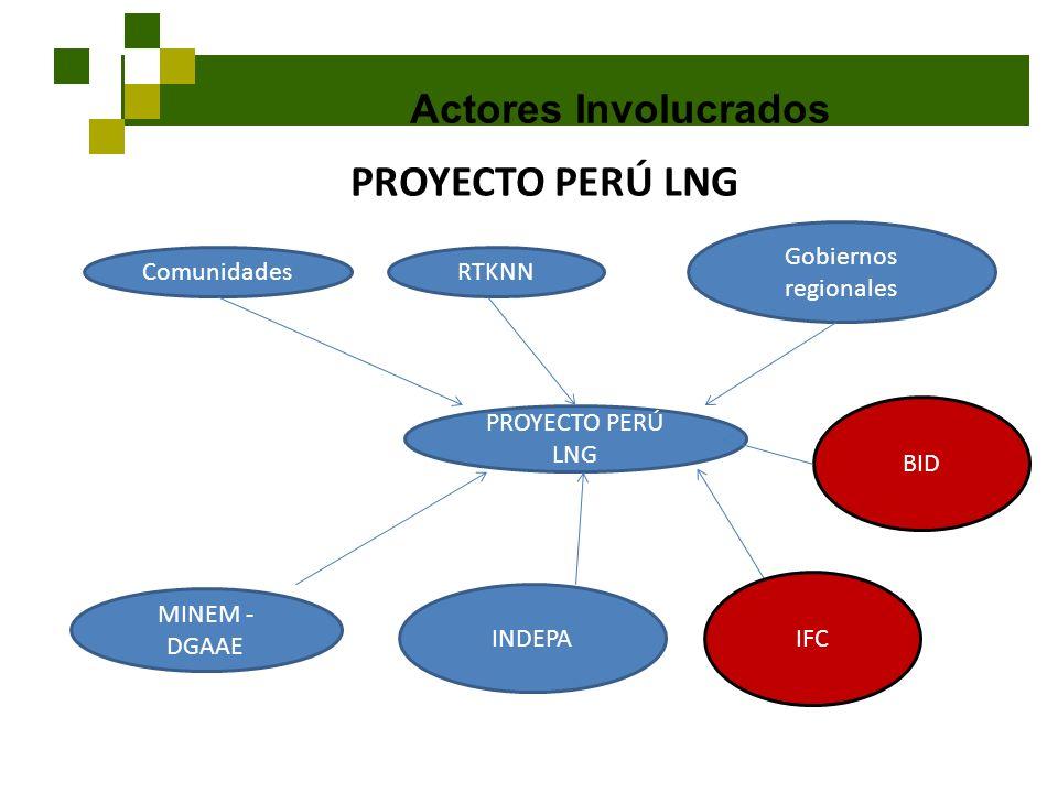 PROYECTO PERÚ LNG Actores Involucrados Gobiernos regionales