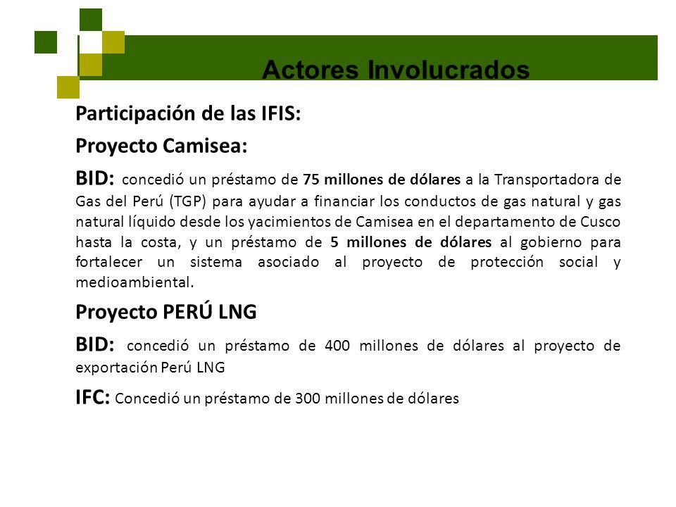 Actores Involucrados Participación de las IFIS: Proyecto Camisea: