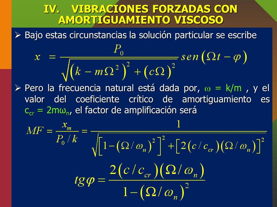 IV. VIBRACIONES FORZADAS CON AMORTIGUAMIENTO VISCOSO