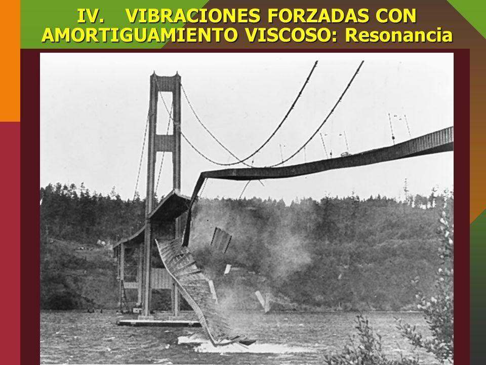 IV. VIBRACIONES FORZADAS CON AMORTIGUAMIENTO VISCOSO: Resonancia