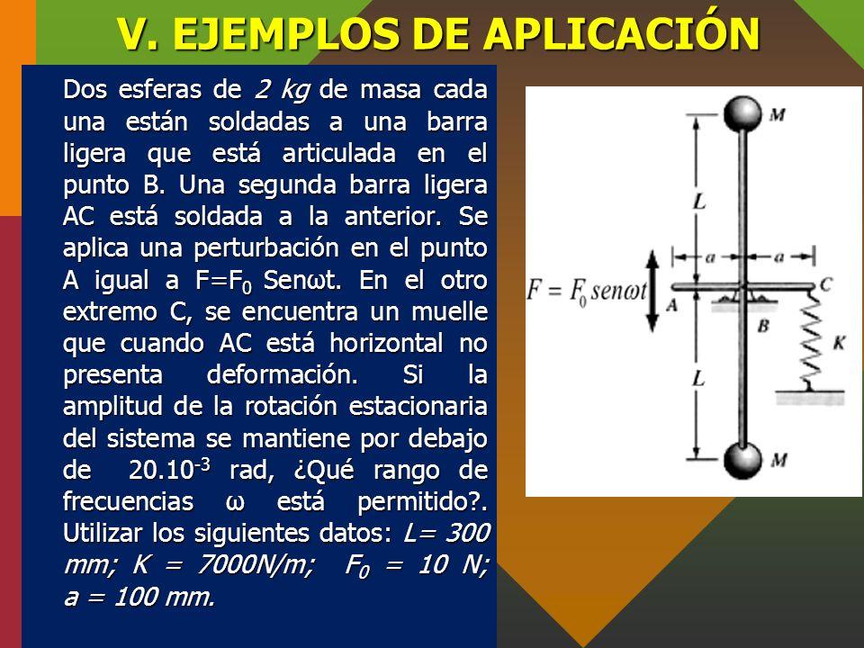V. EJEMPLOS DE APLICACIÓN