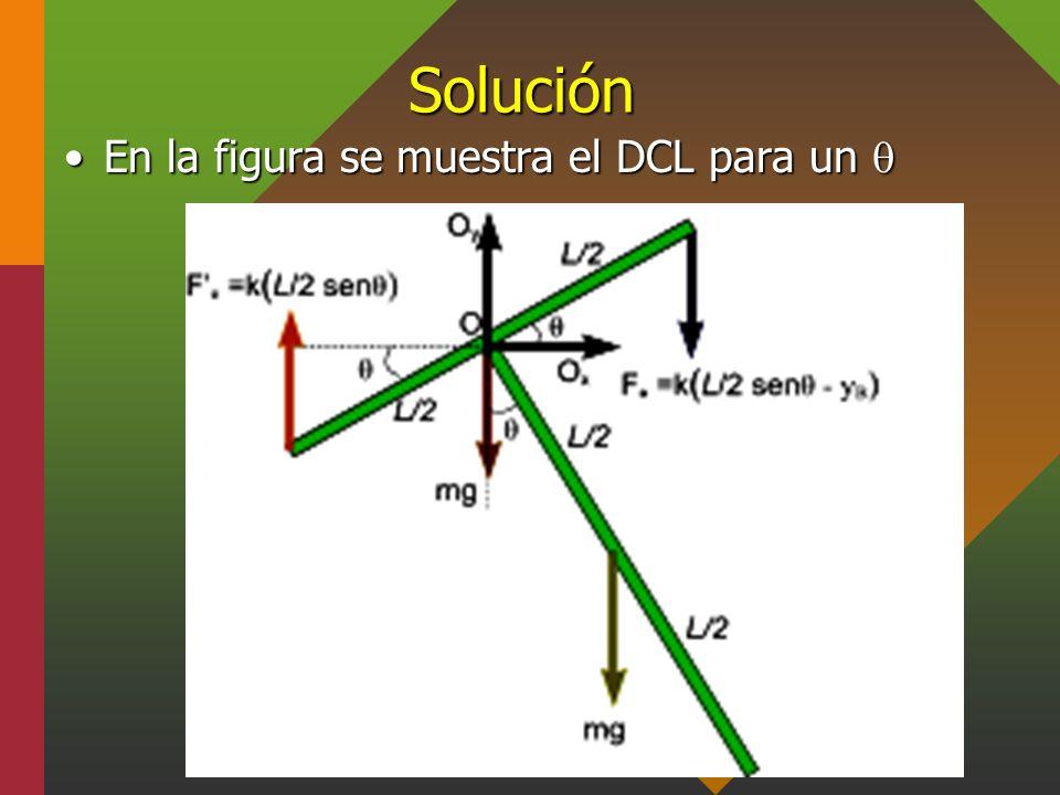 Solución En la figura se muestra el DCL para un 
