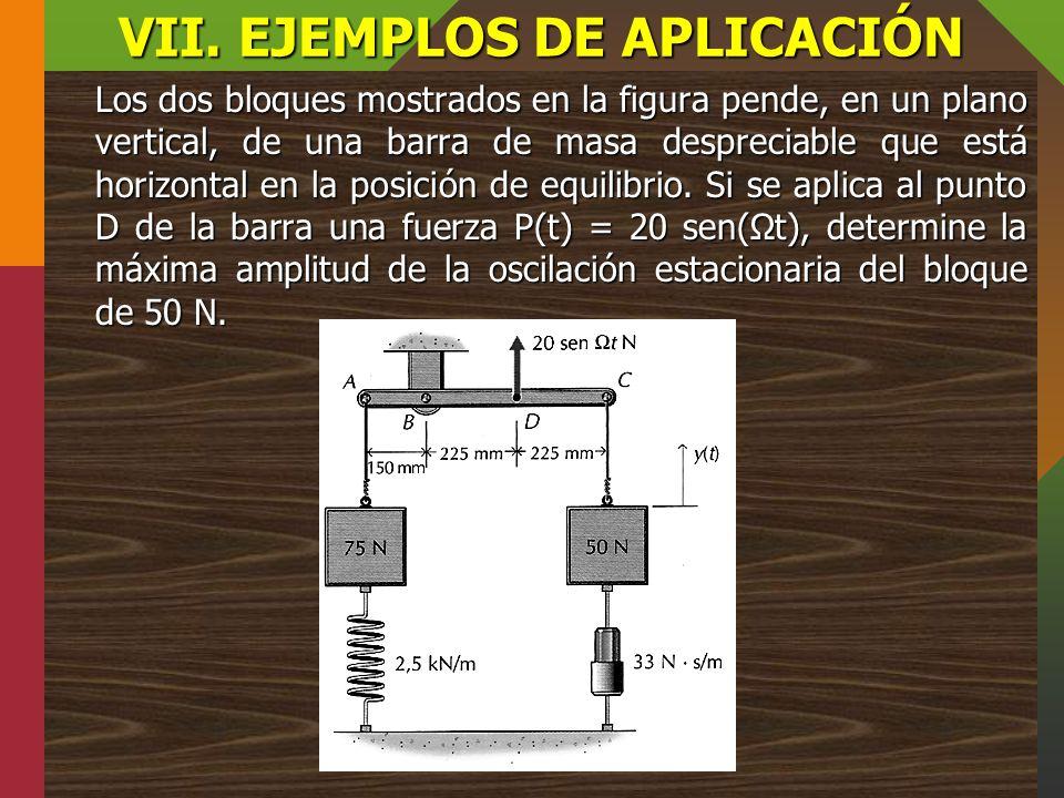 VII. EJEMPLOS DE APLICACIÓN