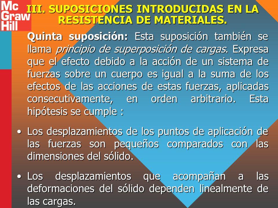III. SUPOSICIONES INTRODUCIDAS EN LA RESISTENCIA DE MATERIALES.