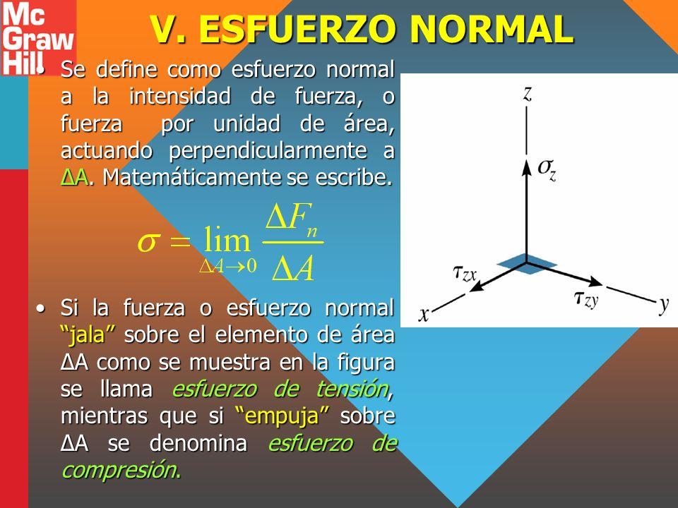 V. ESFUERZO NORMAL