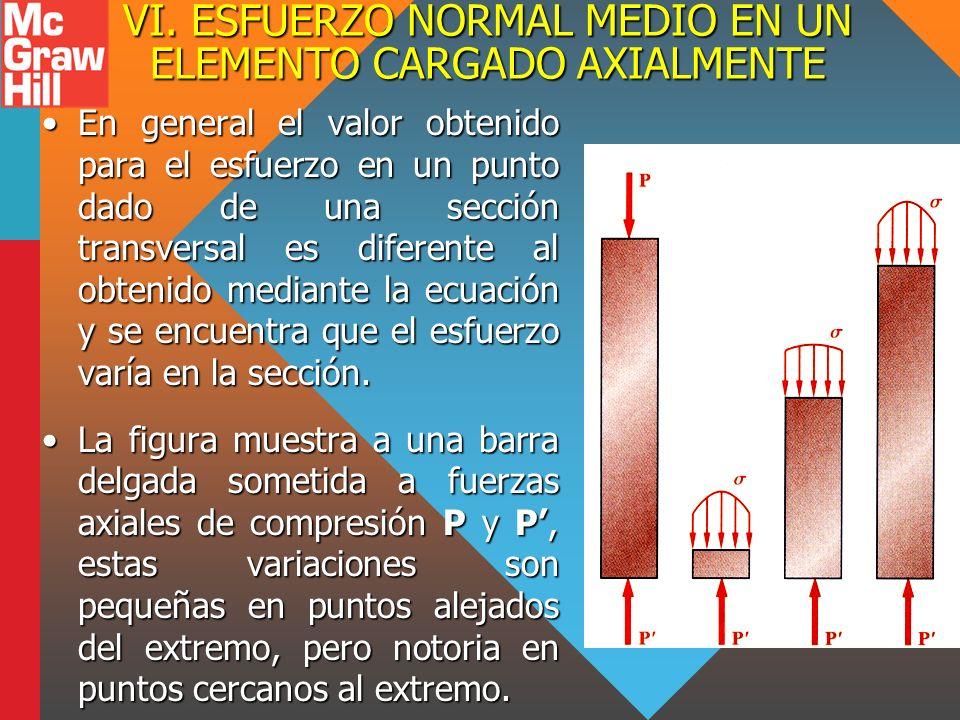 VI. ESFUERZO NORMAL MEDIO EN UN ELEMENTO CARGADO AXIALMENTE
