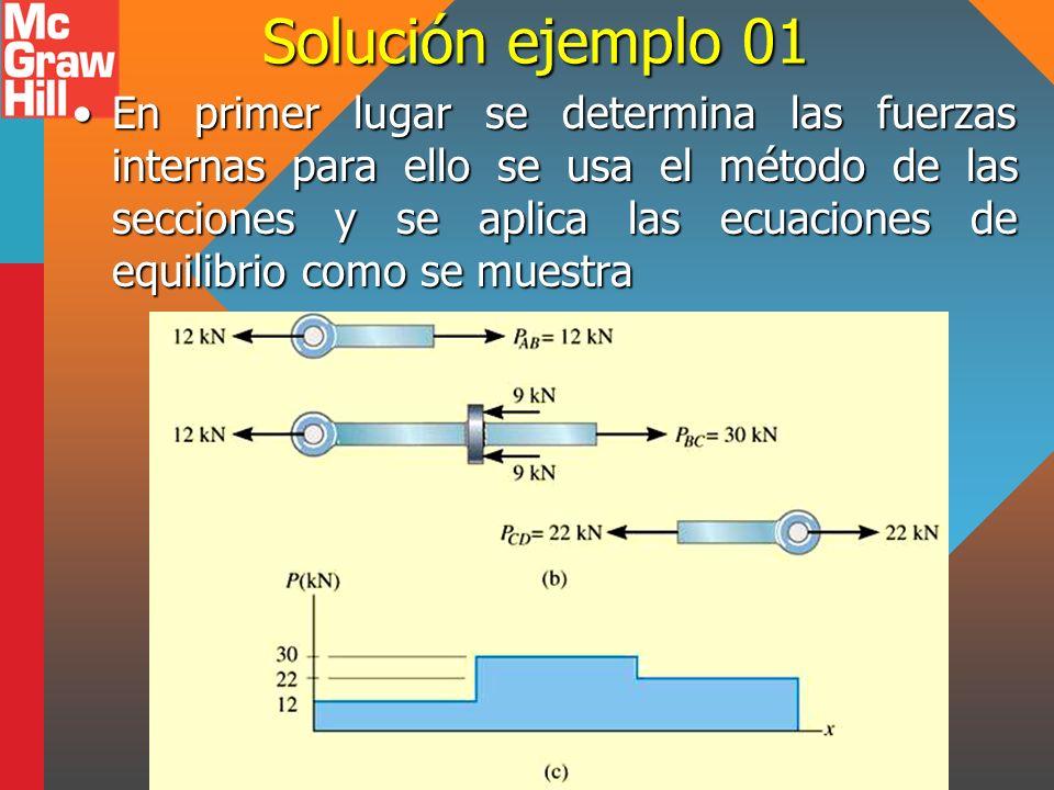Solución ejemplo 01