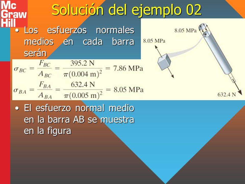 Solución del ejemplo 02 Los esfuerzos normales medios en cada barra serán.