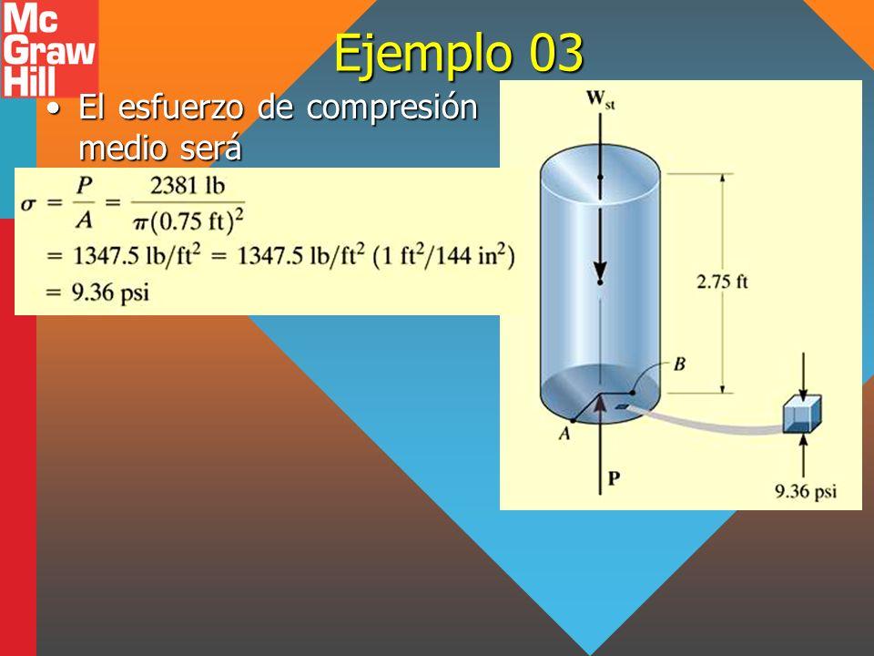 Ejemplo 03 El esfuerzo de compresión medio será
