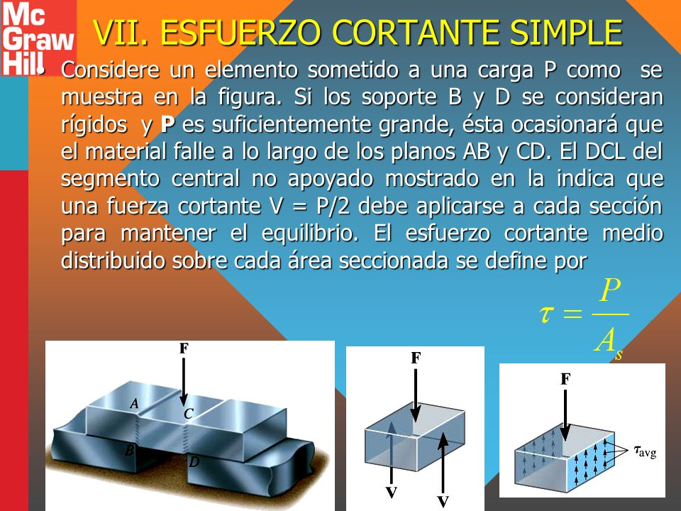 VII. ESFUERZO CORTANTE SIMPLE