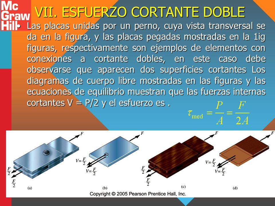 VII. ESFUERZO CORTANTE DOBLE