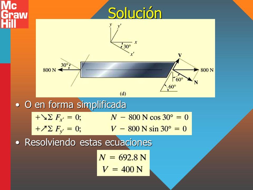 Solución O en forma simplificada Resolviendo estas ecuaciones