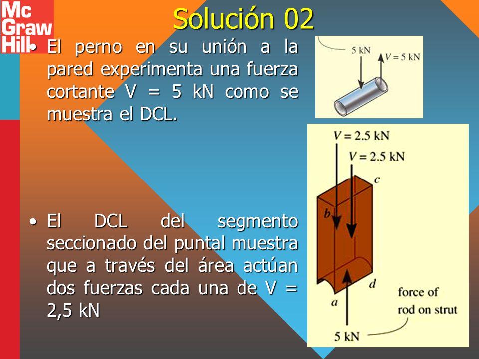 Solución 02 El perno en su unión a la pared experimenta una fuerza cortante V = 5 kN como se muestra el DCL.