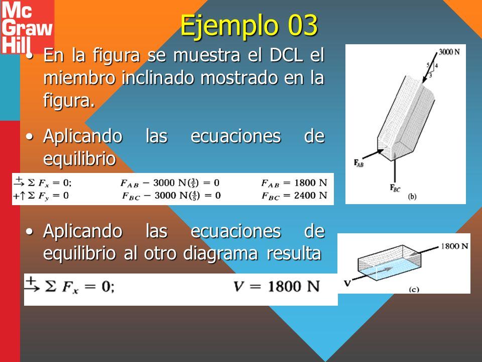 Ejemplo 03 En la figura se muestra el DCL el miembro inclinado mostrado en la figura. Aplicando las ecuaciones de equilibrio.