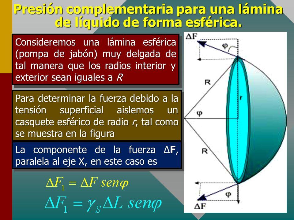 Presión complementaria para una lámina de líquido de forma esférica.