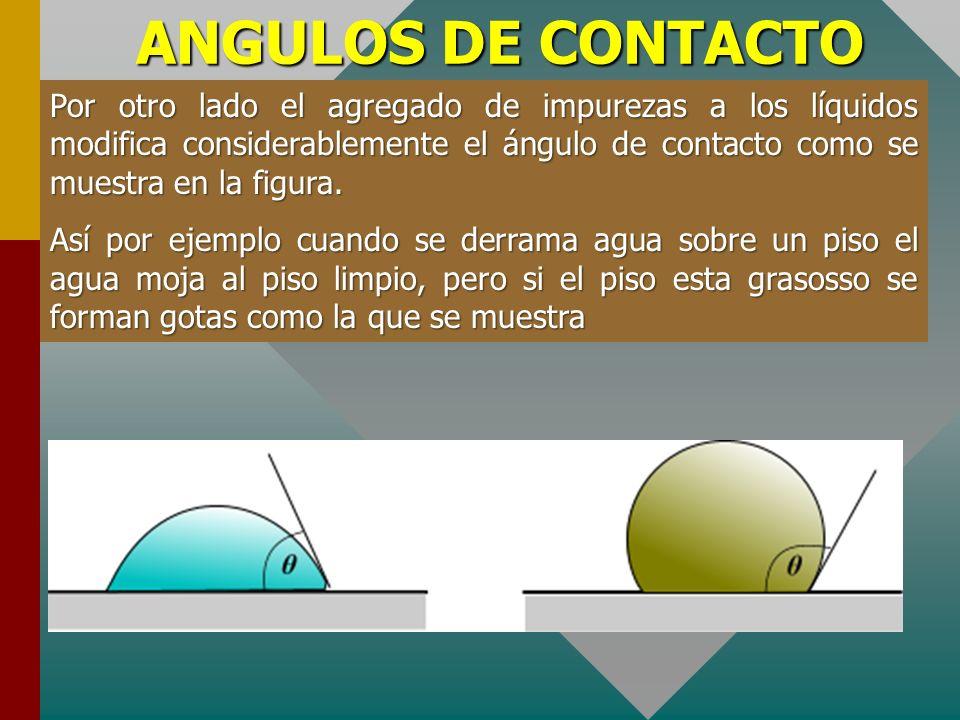 ANGULOS DE CONTACTO