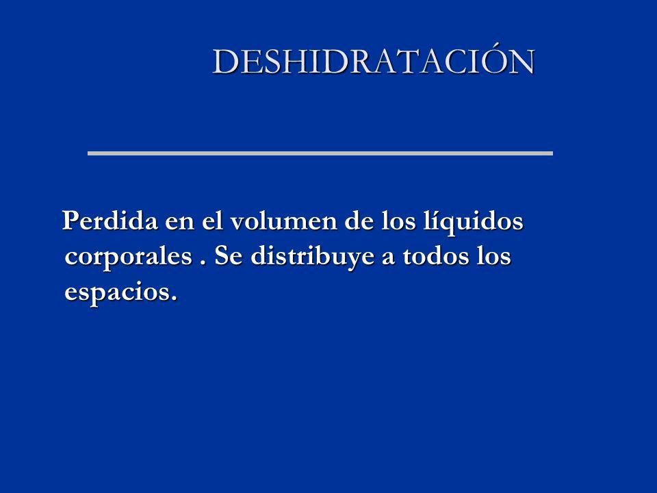 DESHIDRATACIÓN Perdida en el volumen de los líquidos corporales .