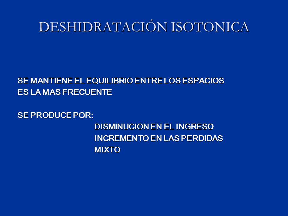 DESHIDRATACIÓN ISOTONICA