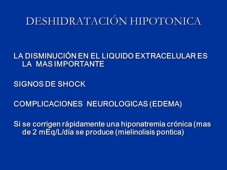 DESHIDRATACIÓN HIPOTONICA