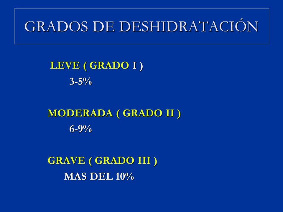GRADOS DE DESHIDRATACIÓN