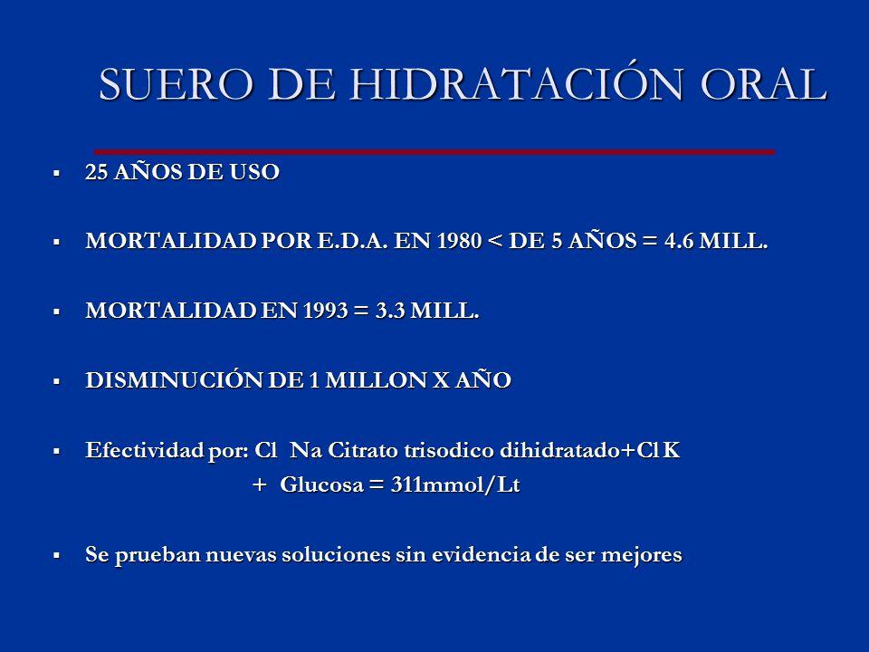 SUERO DE HIDRATACIÓN ORAL