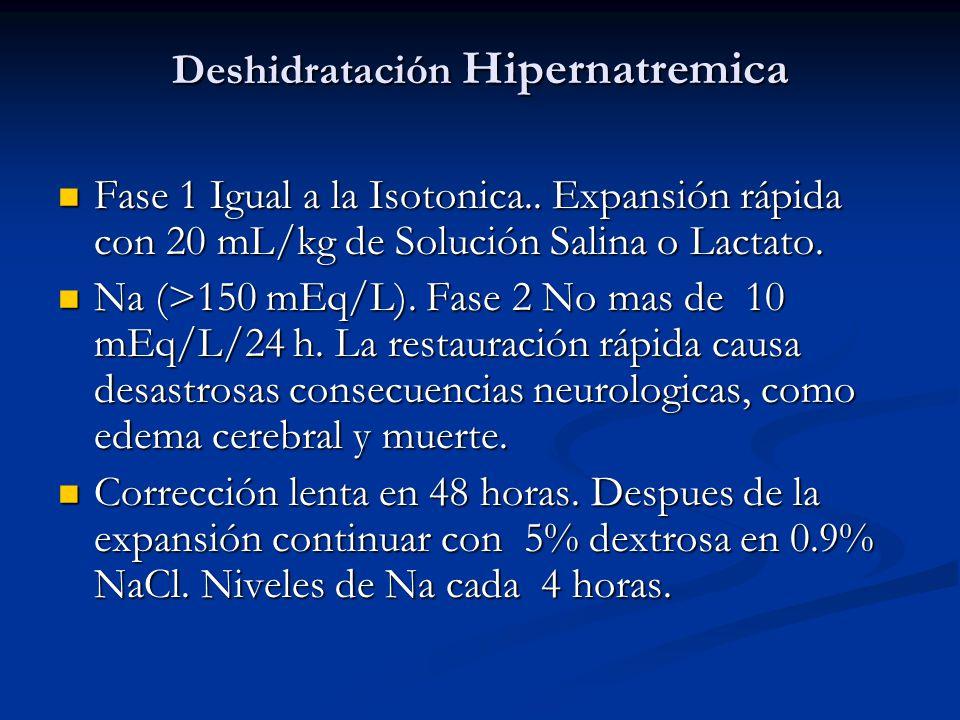 Deshidratación Hipernatremica