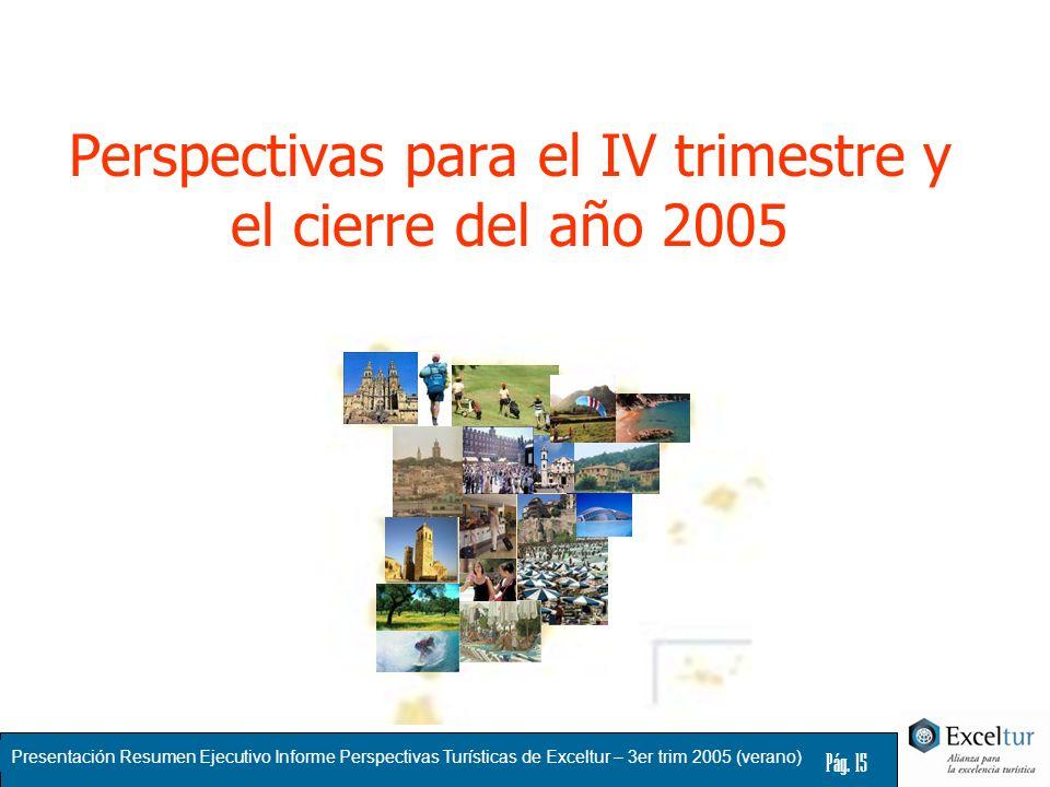 Perspectivas para el IV trimestre y el cierre del año 2005