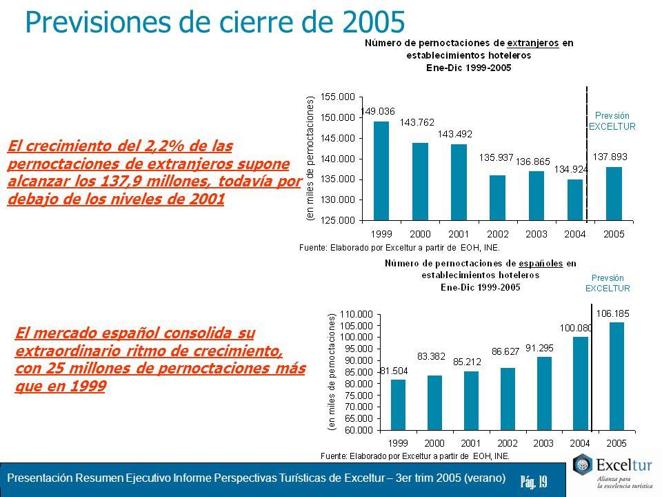 Previsiones de cierre de 2005