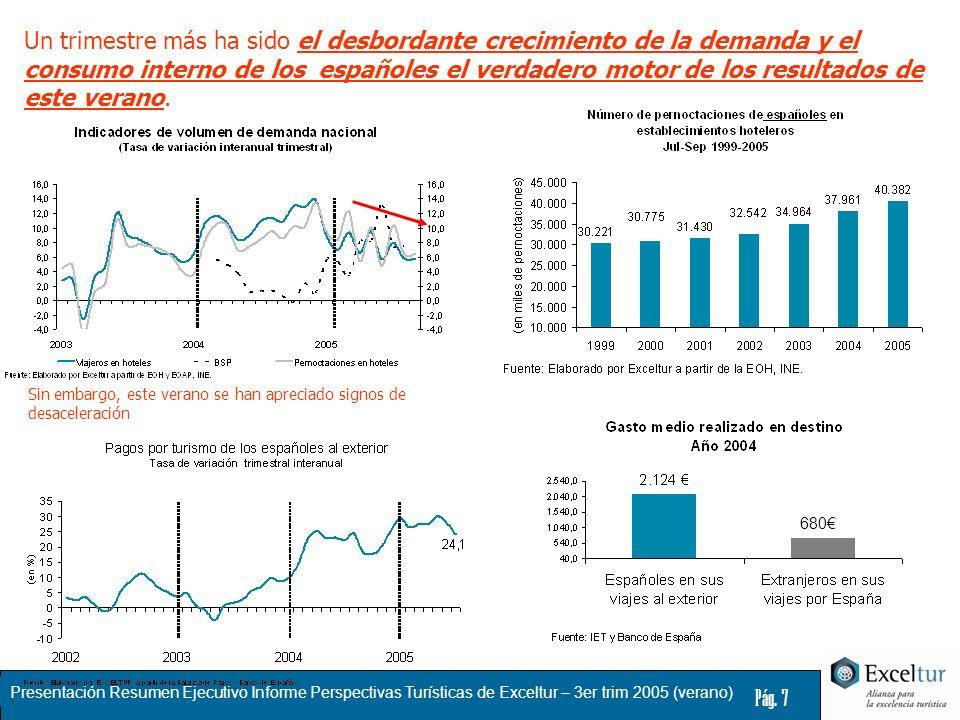Un trimestre más ha sido el desbordante crecimiento de la demanda y el consumo interno de los españoles el verdadero motor de los resultados de este verano.