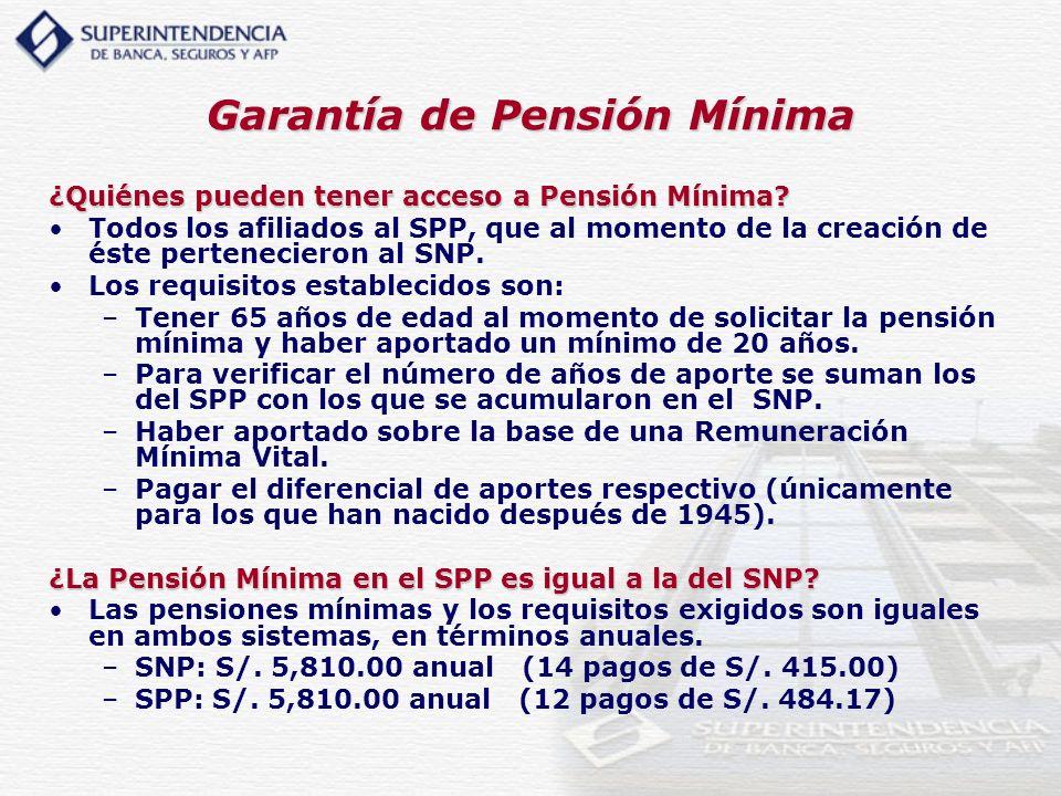 Garantía de Pensión Mínima