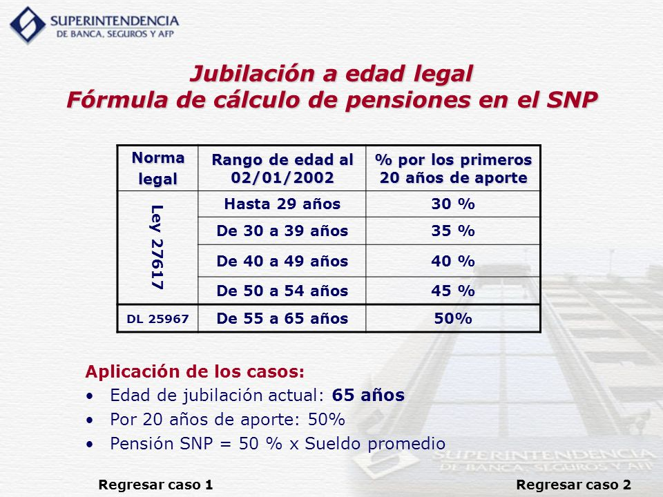 Jubilación a edad legal Fórmula de cálculo de pensiones en el SNP