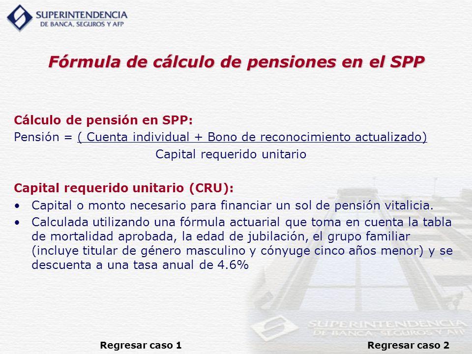 Fórmula de cálculo de pensiones en el SPP