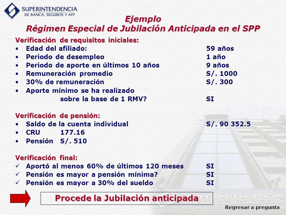 Ejemplo Régimen Especial de Jubilación Anticipada en el SPP