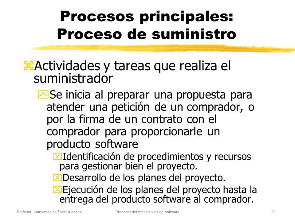Procesos principales: Proceso de suministro