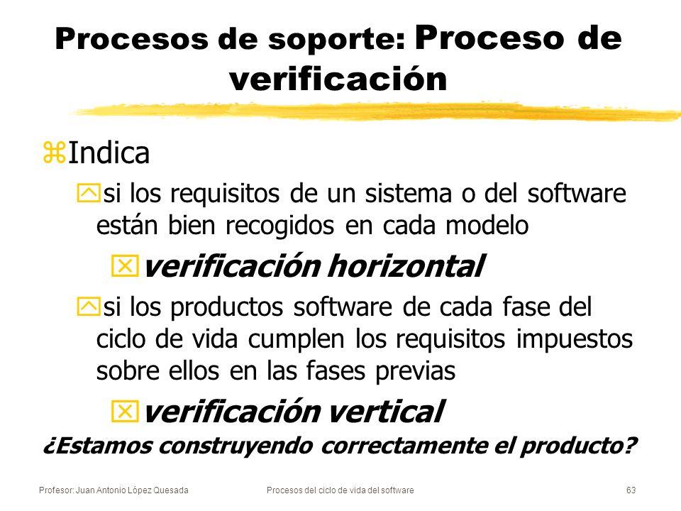 Procesos de soporte: Proceso de verificación