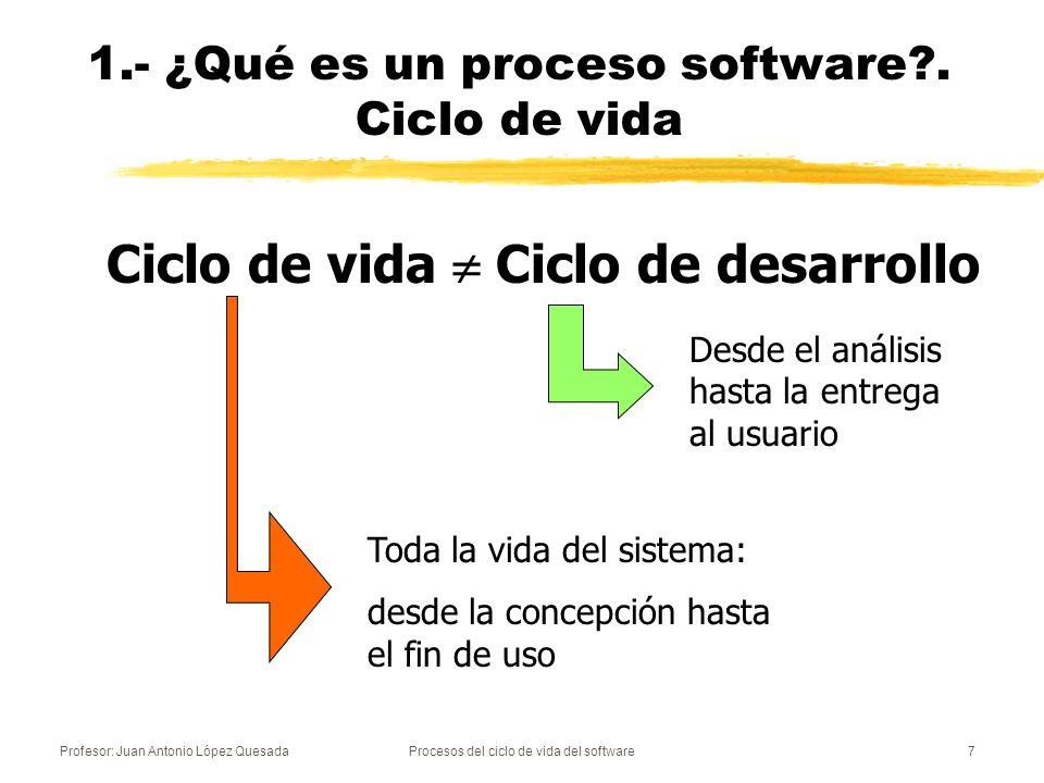 1.- ¿Qué es un proceso software . Ciclo de vida